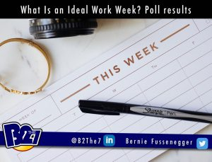 What Is an Ideal Work Week? Poll results